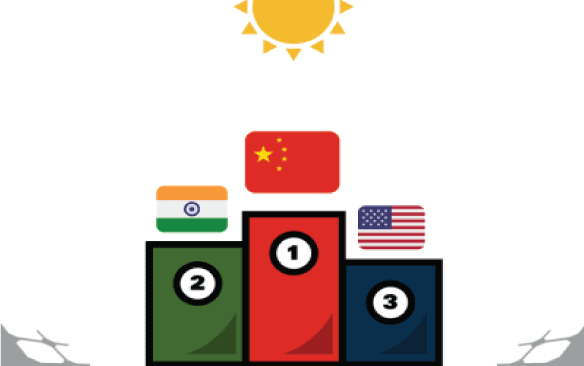 China and India Are Leading in Global, Large-Scale Solar Power Projects