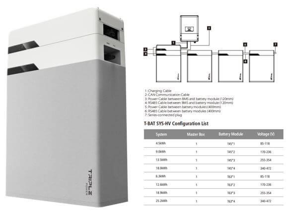 An diagram of symtech solar's new Li-Ion battery